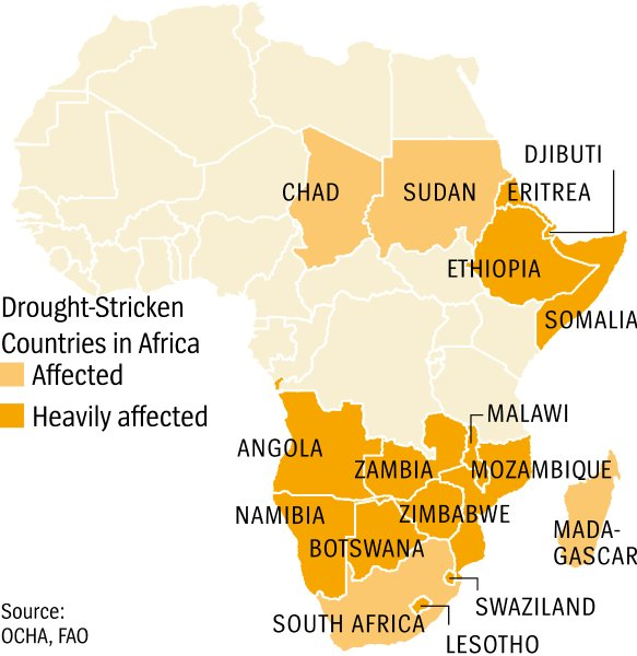 African droughts